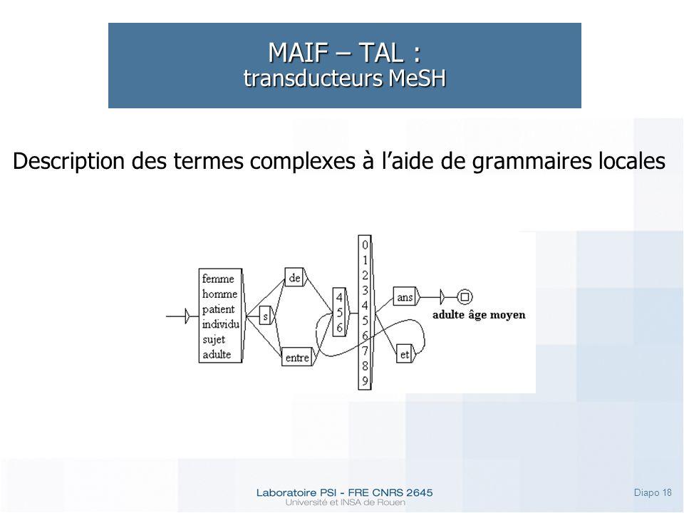 MAIF – TAL : transducteurs MeSH