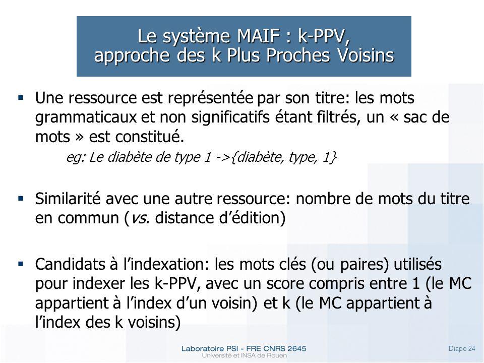 Le système MAIF : k-PPV, approche des k Plus Proches Voisins