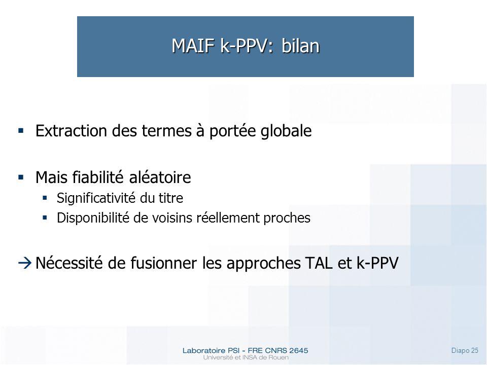 MAIF k-PPV: bilan Extraction des termes à portée globale