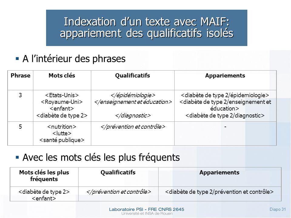 Indexation d'un texte avec MAIF: appariement des qualificatifs isolés