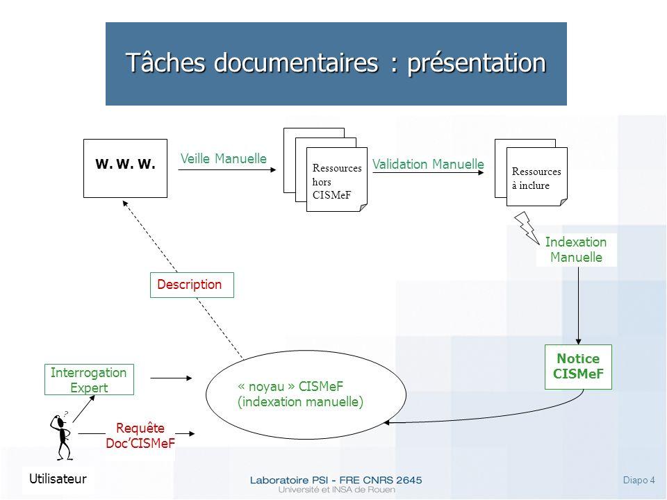 Tâches documentaires : présentation