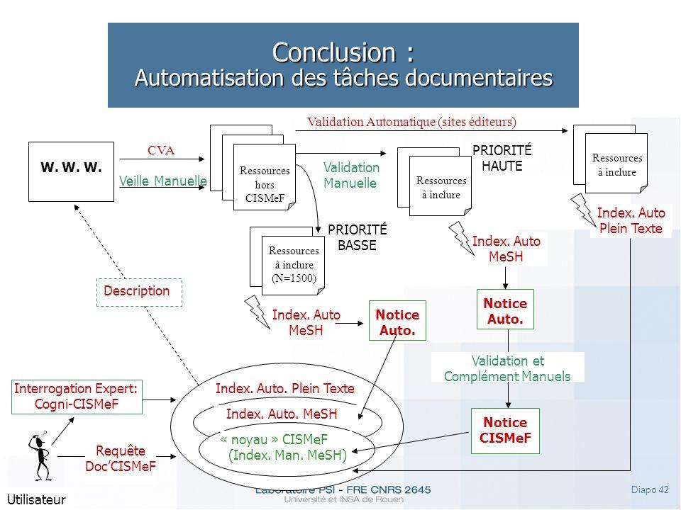 Conclusion : Automatisation des tâches documentaires