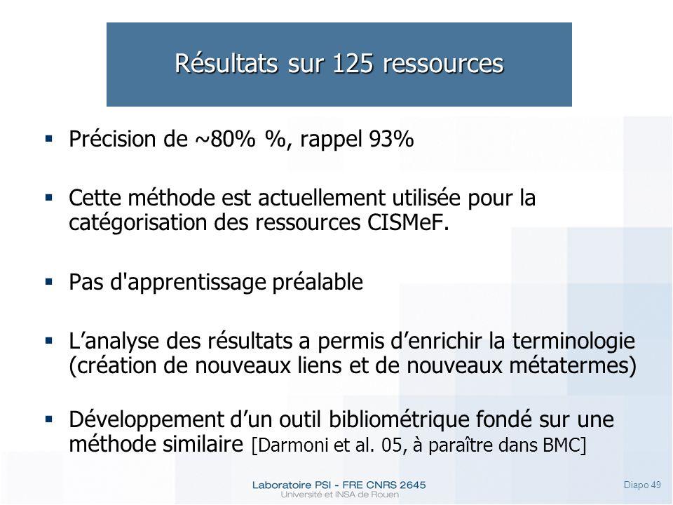 Résultats sur 125 ressources