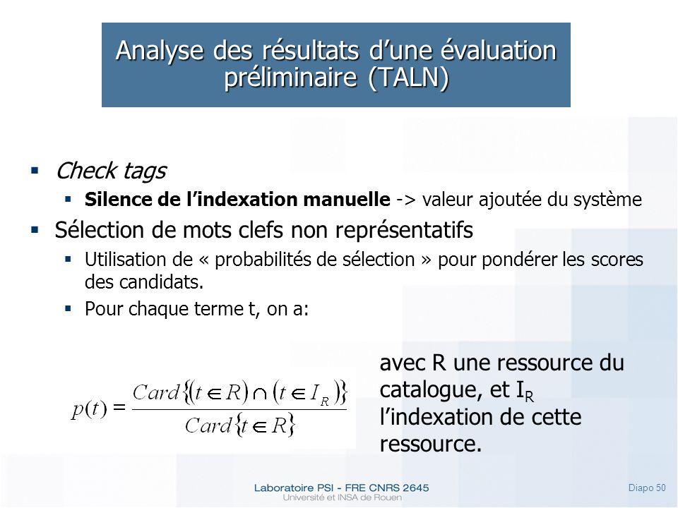 Analyse des résultats d'une évaluation préliminaire (TALN)