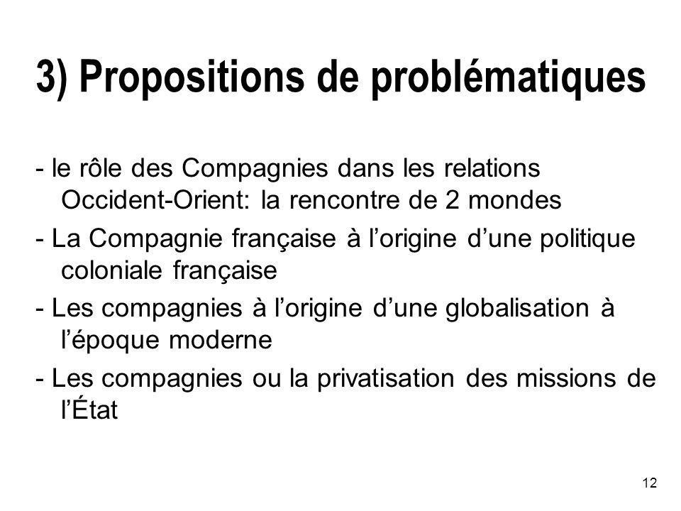 3) Propositions de problématiques