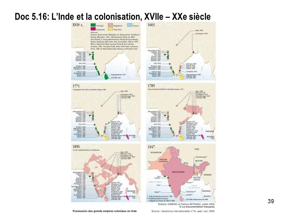 Doc 5.16: L'Inde et la colonisation, XVIIe – XXe siècle