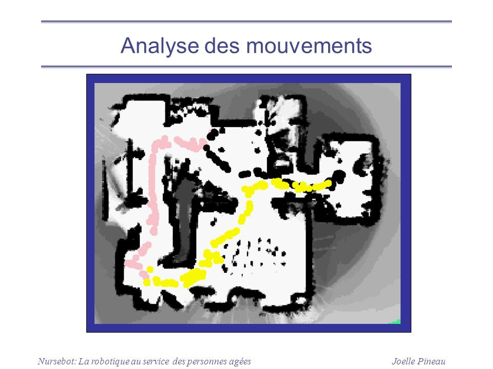 Analyse des mouvements
