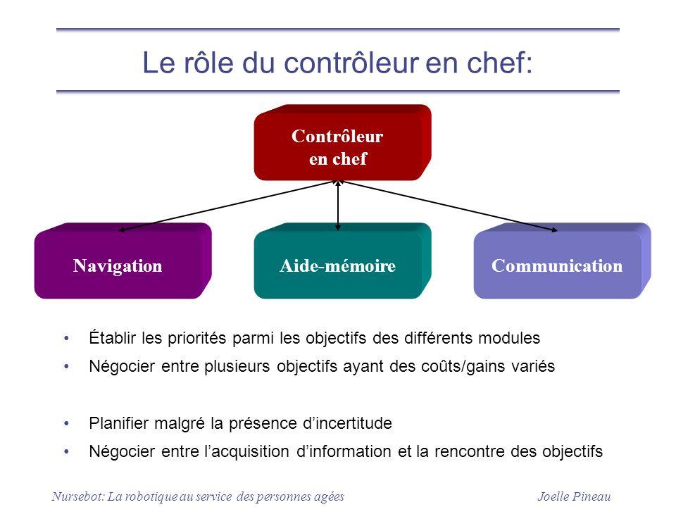Le rôle du contrôleur en chef: