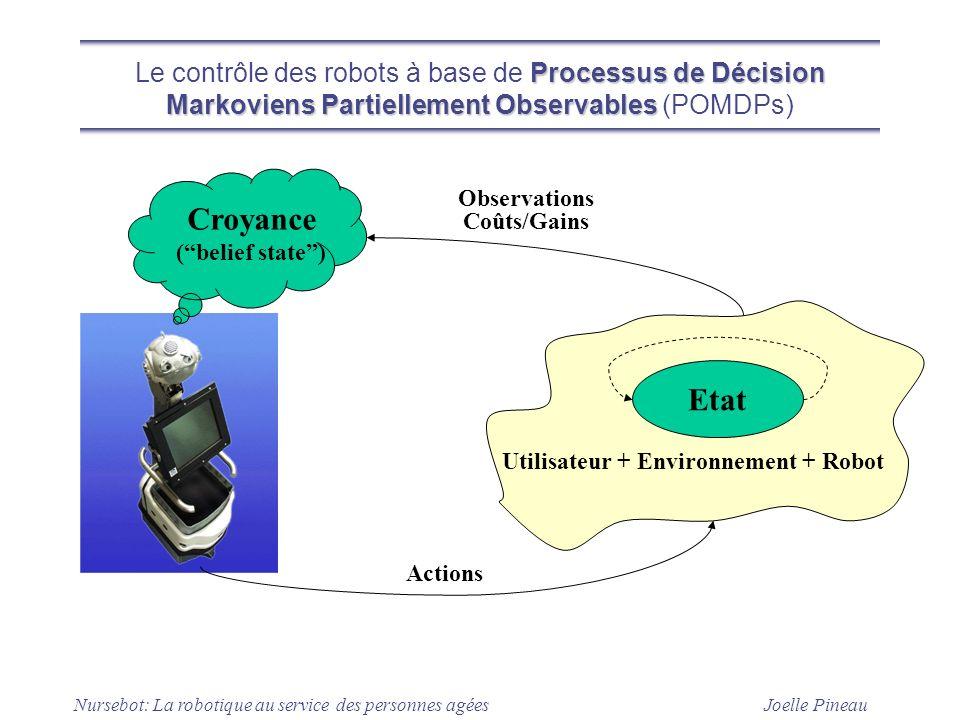 Utilisateur + Environnement + Robot