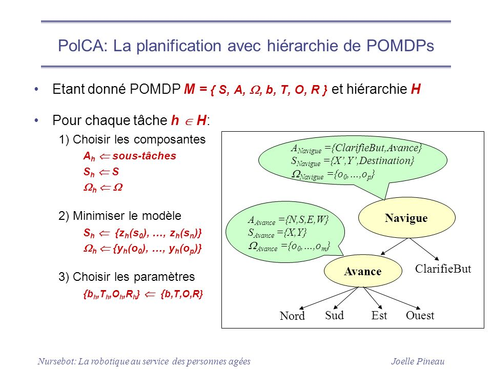 PolCA: La planification avec hiérarchie de POMDPs