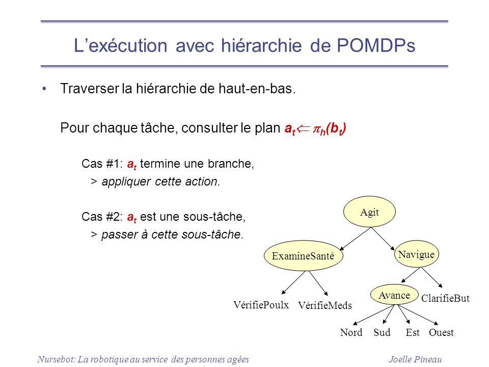 L'exécution avec hiérarchie de POMDPs