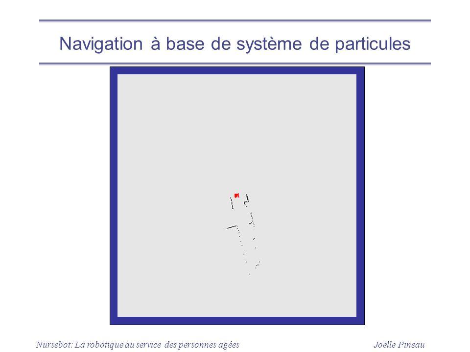 Navigation à base de système de particules
