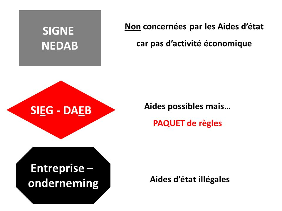 SIGNE NEDAB SIEG - DAEB Entreprise – onderneming