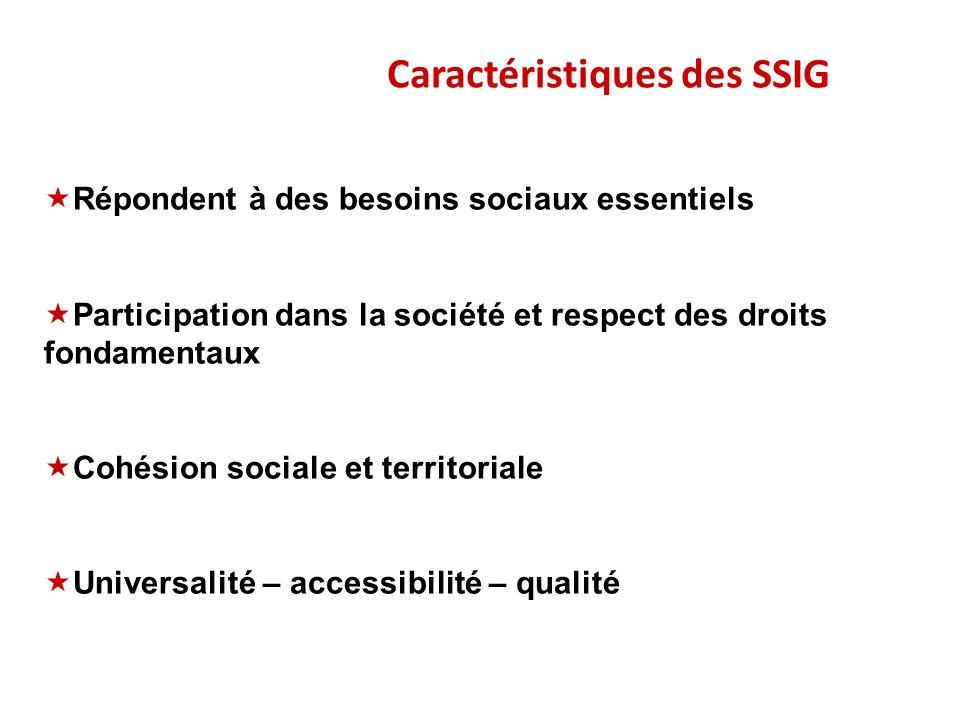 Caractéristiques des SSIG