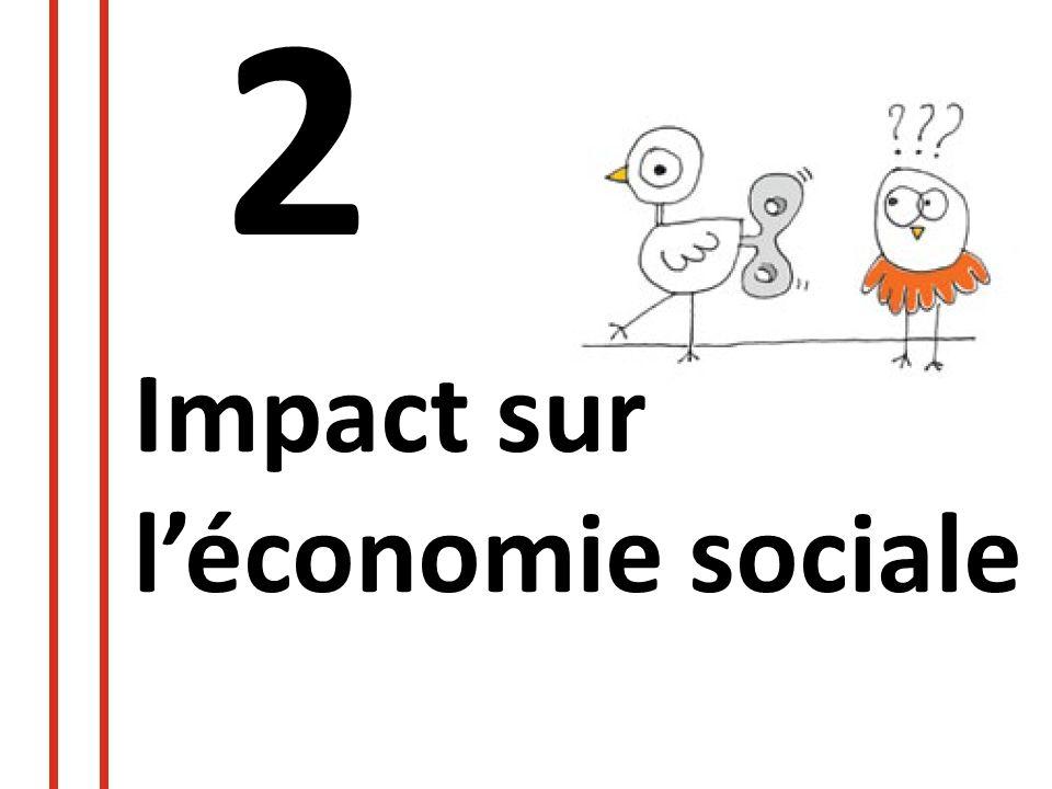 2 Impact sur l'économie sociale
