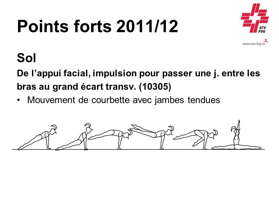 Points forts 2011/12 Sol. De l'appui facial, impulsion pour passer une j. entre les. bras au grand écart transv. (10305)