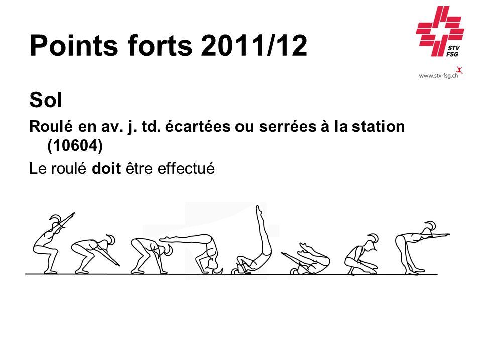 Points forts 2011/12 Sol. Roulé en av. j. td.