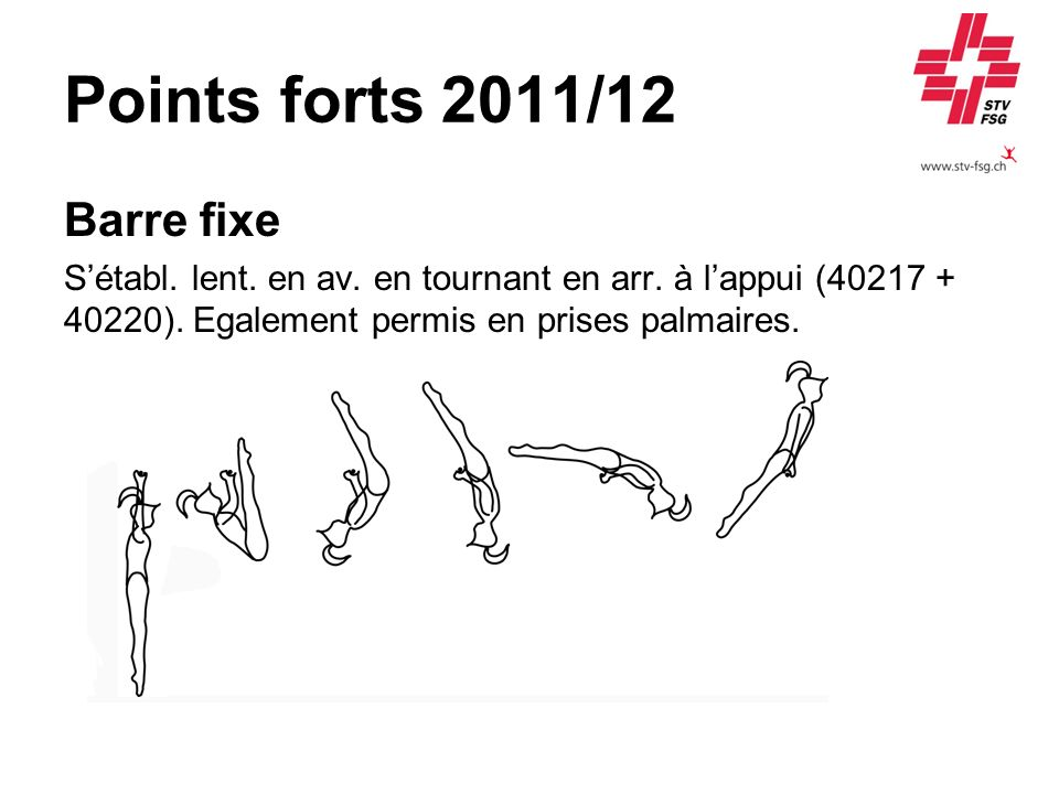 Points forts 2011/12 Barre fixe