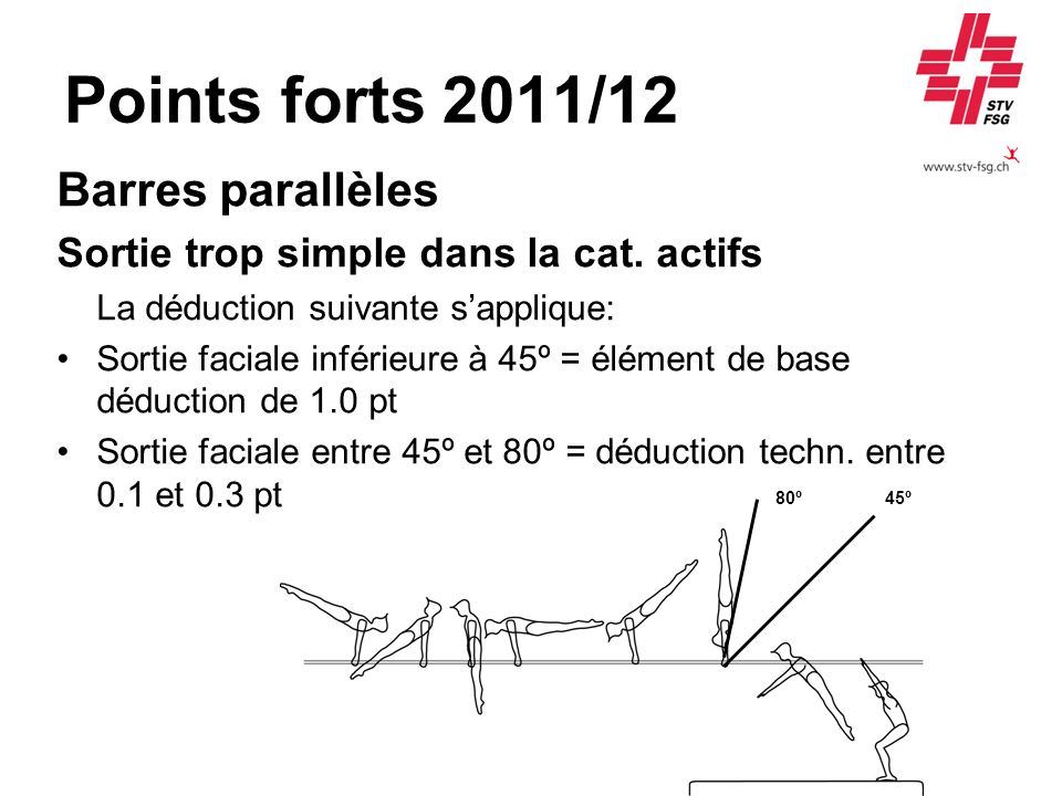 Points forts 2011/12 Barres parallèles