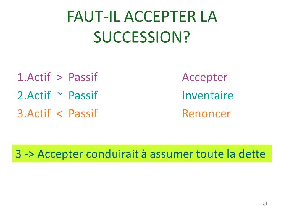 FAUT-IL ACCEPTER LA SUCCESSION