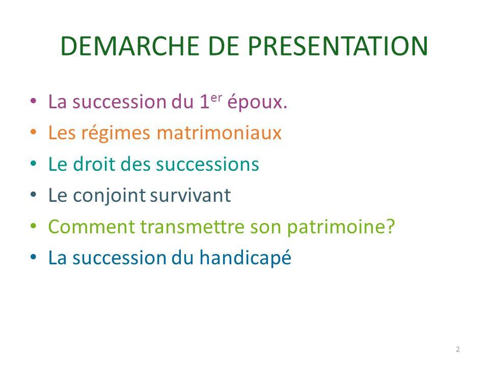 DEMARCHE DE PRESENTATION