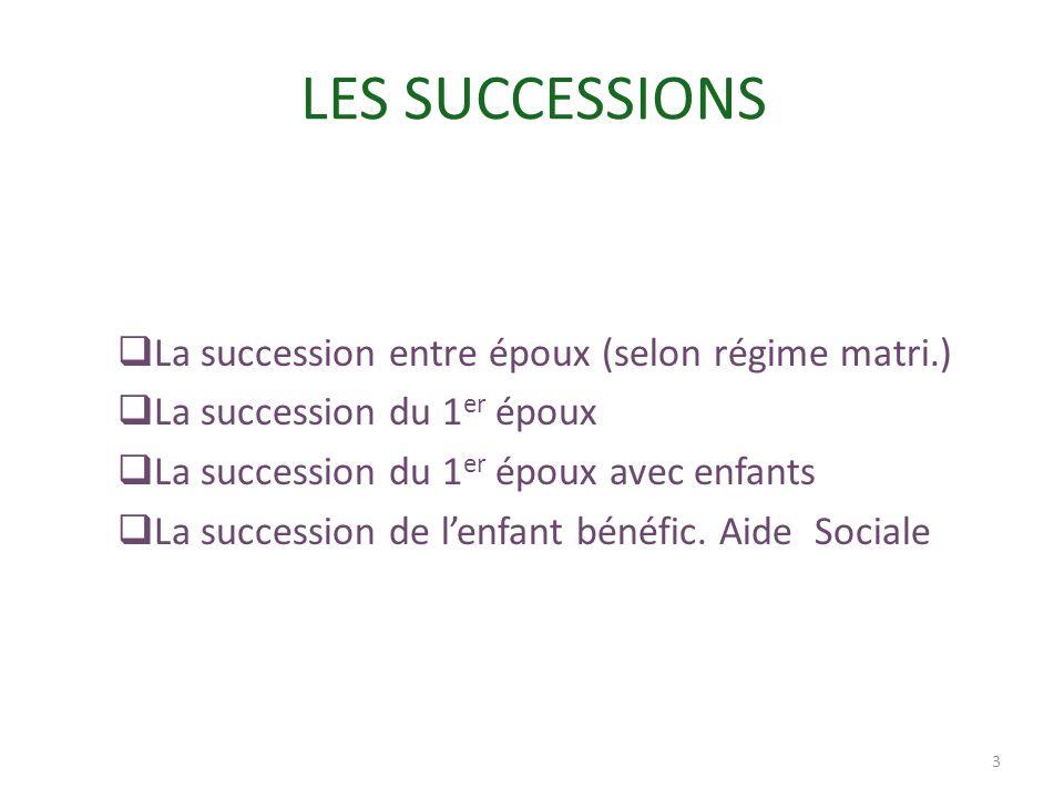 LES SUCCESSIONS La succession entre époux (selon régime matri.)