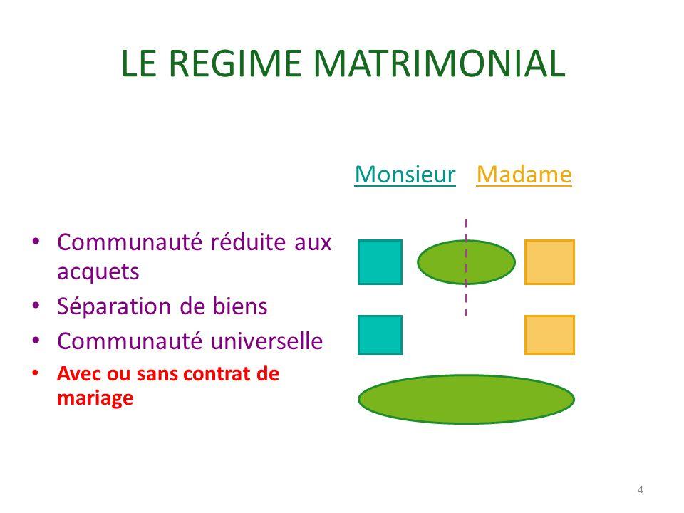 LE REGIME MATRIMONIAL Monsieur Madame Communauté réduite aux acquets