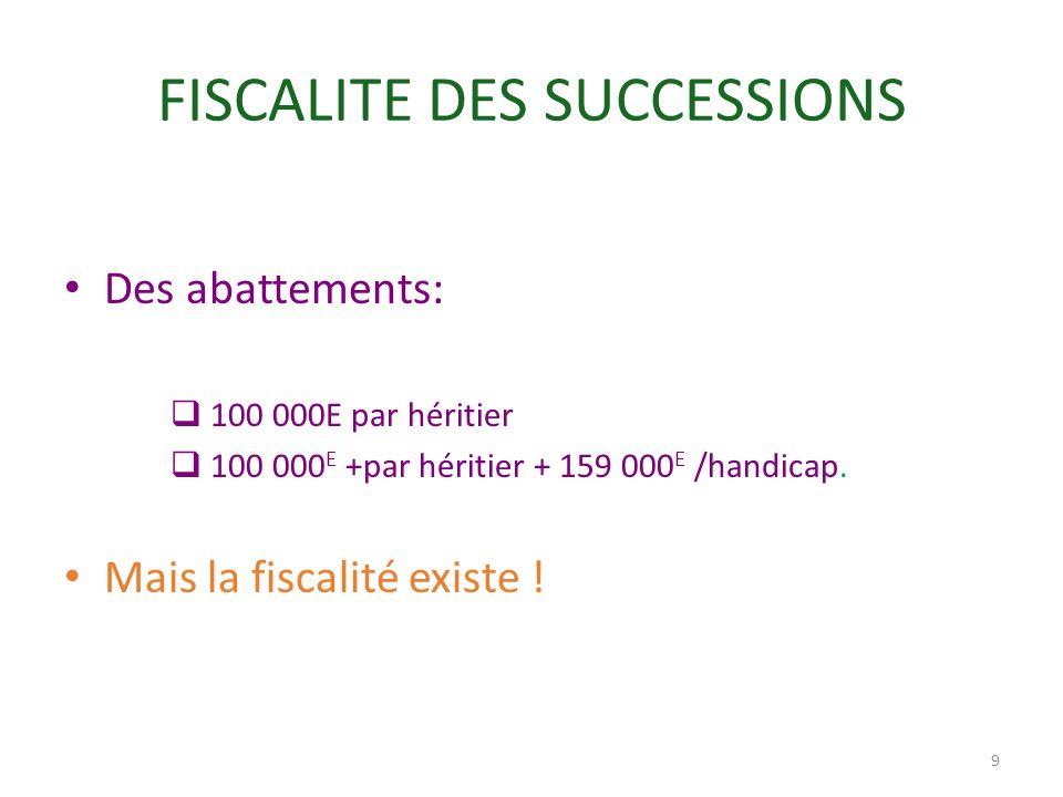 FISCALITE DES SUCCESSIONS