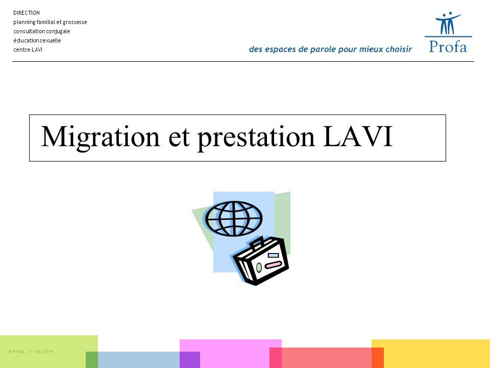 Migration et prestation LAVI