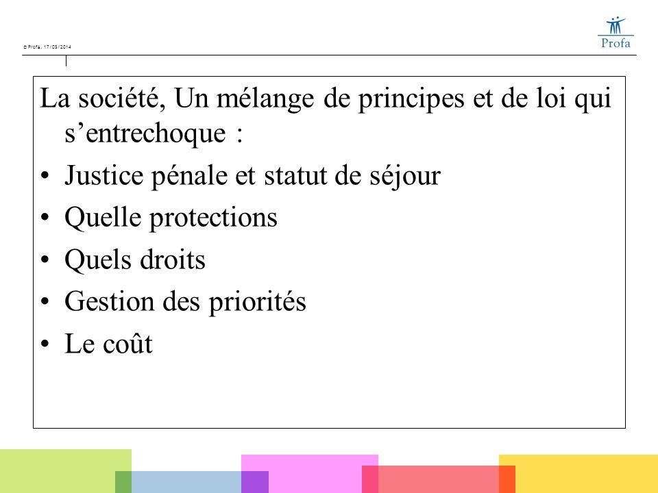 La société, Un mélange de principes et de loi qui s'entrechoque :