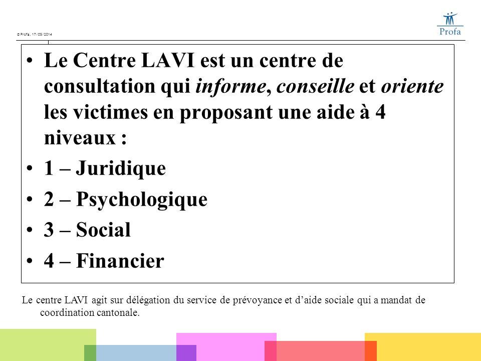 Le Centre LAVI est un centre de consultation qui informe, conseille et oriente les victimes en proposant une aide à 4 niveaux :