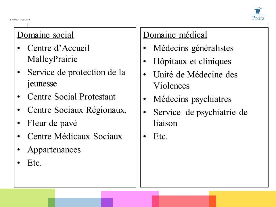 Domaine social Centre d'Accueil MalleyPrairie. Service de protection de la jeunesse. Centre Social Protestant.
