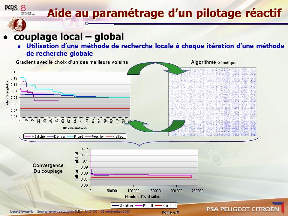Aide au paramétrage d'un pilotage réactif