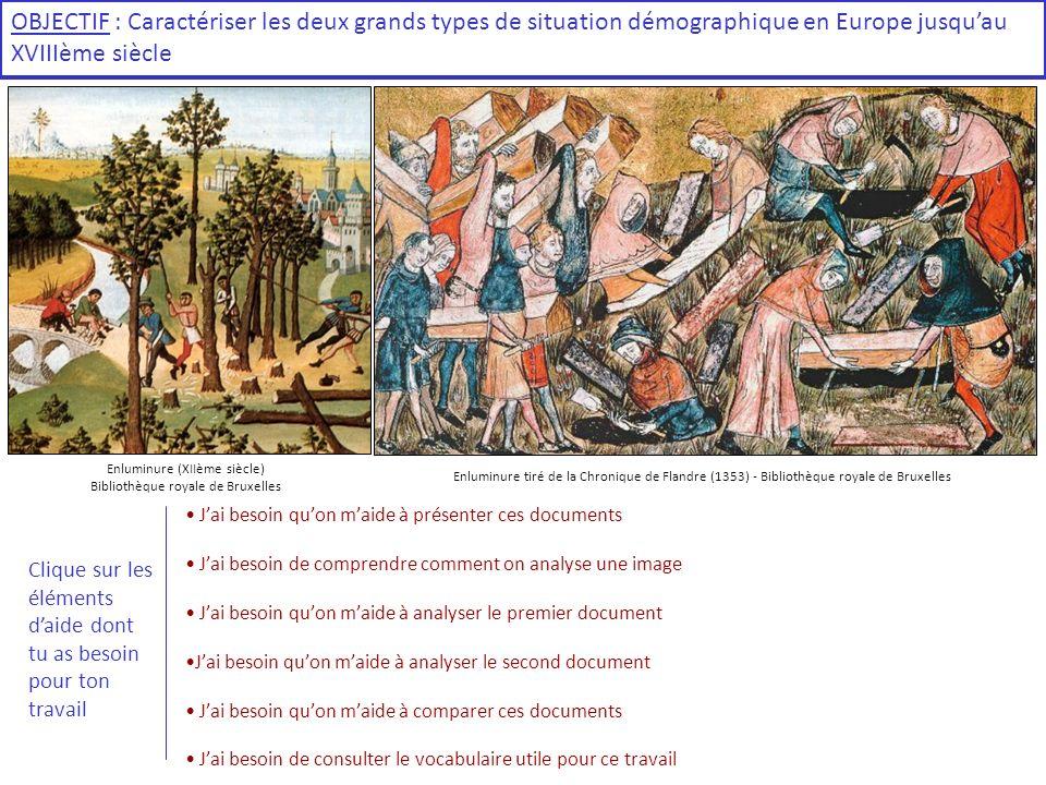 OBJECTIF : Caractériser les deux grands types de situation démographique en Europe jusqu'au XVIIIème siècle
