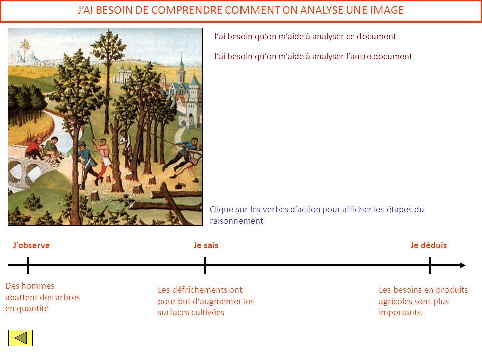 J'AI BESOIN DE COMPRENDRE COMMENT ON ANALYSE UNE IMAGE