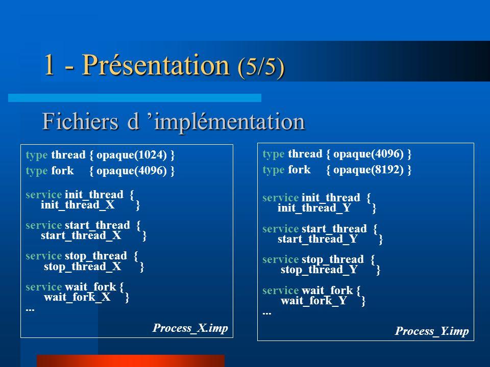 Fichiers d 'implémentation