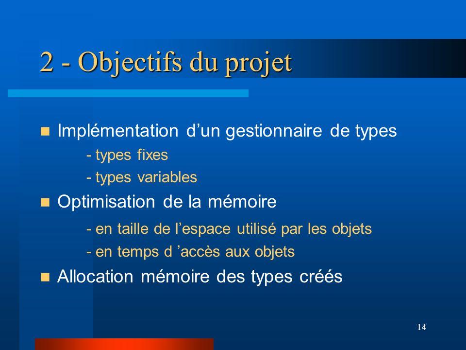 2 - Objectifs du projet Implémentation d'un gestionnaire de types