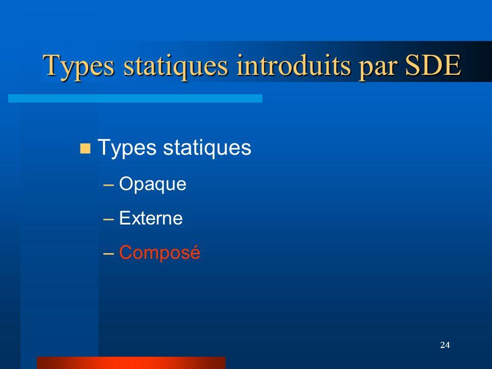 Types statiques introduits par SDE