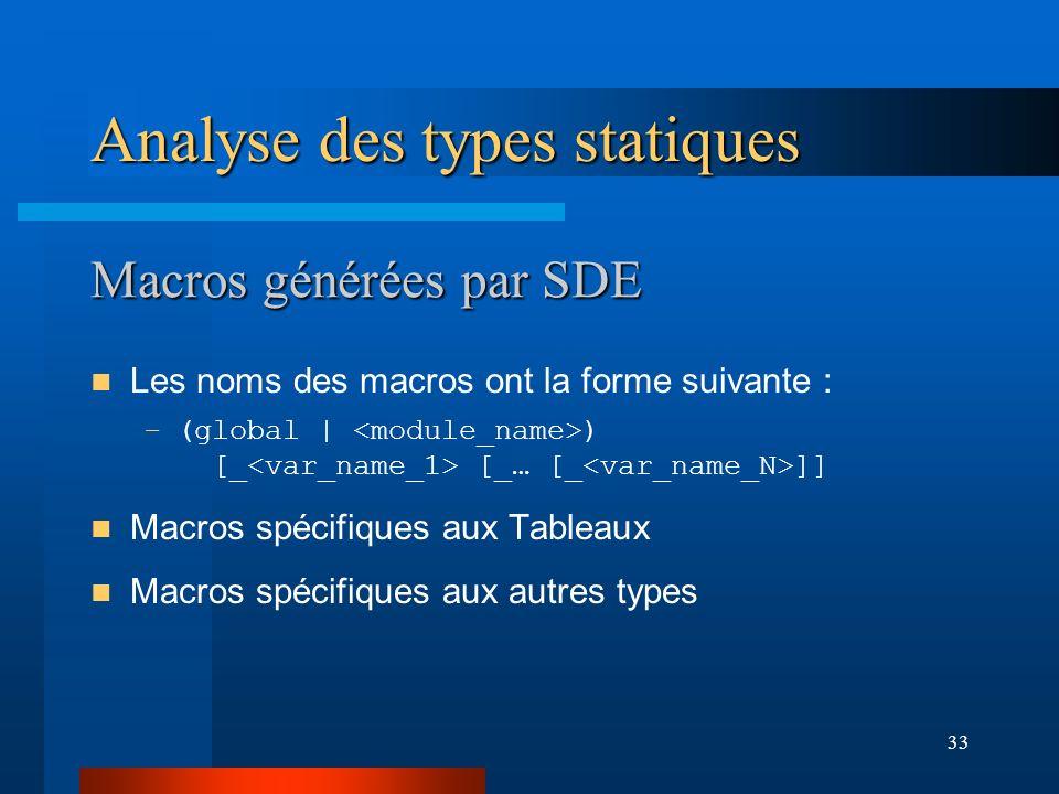 Macros générées par SDE