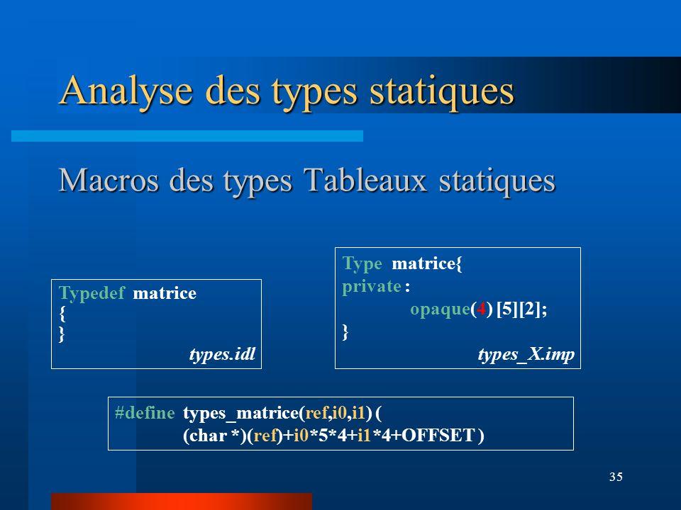 Macros des types Tableaux statiques