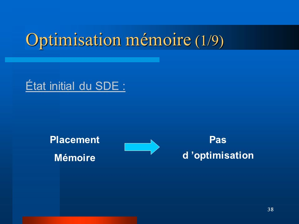 Optimisation mémoire (1/9)