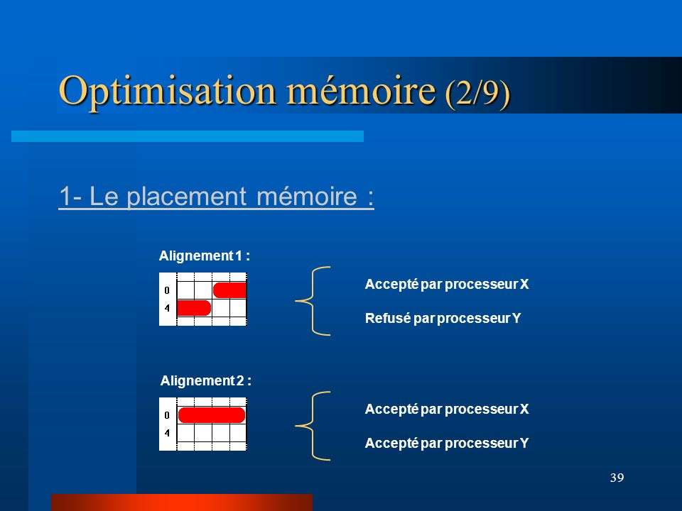 Optimisation mémoire (2/9)