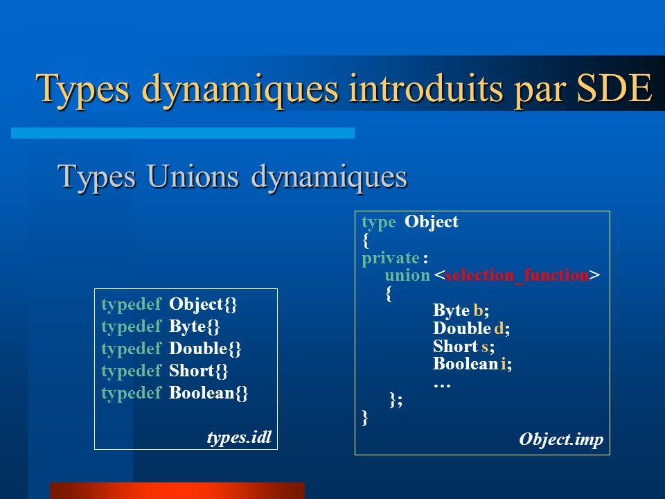Types Unions dynamiques