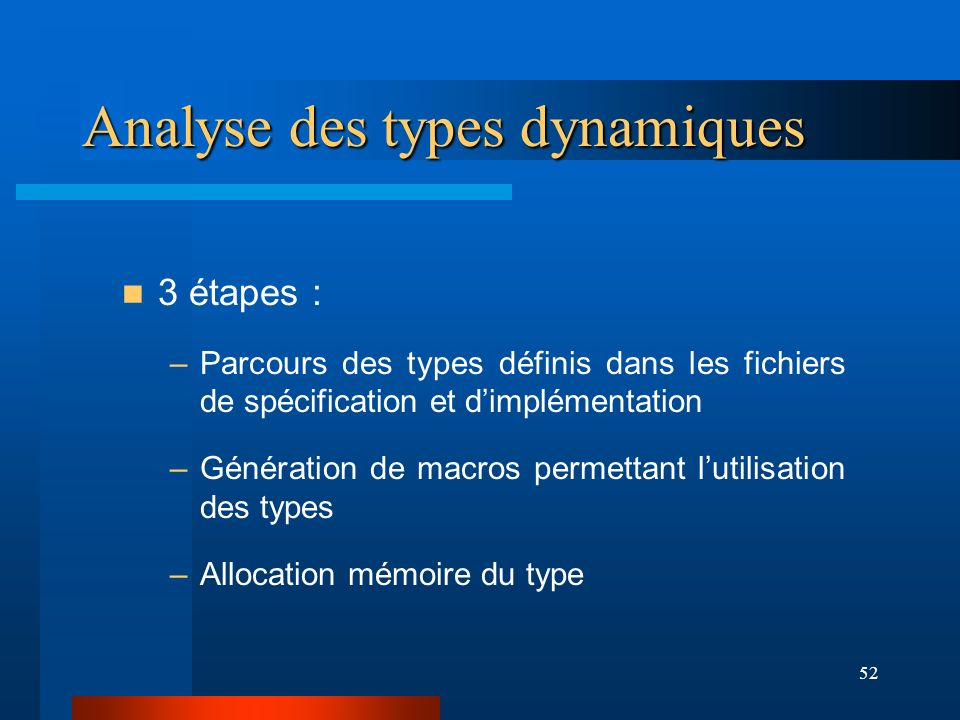 Analyse des types dynamiques