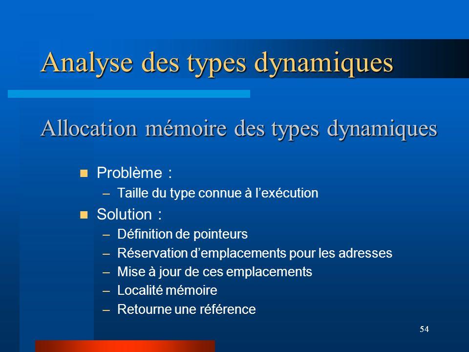 Allocation mémoire des types dynamiques