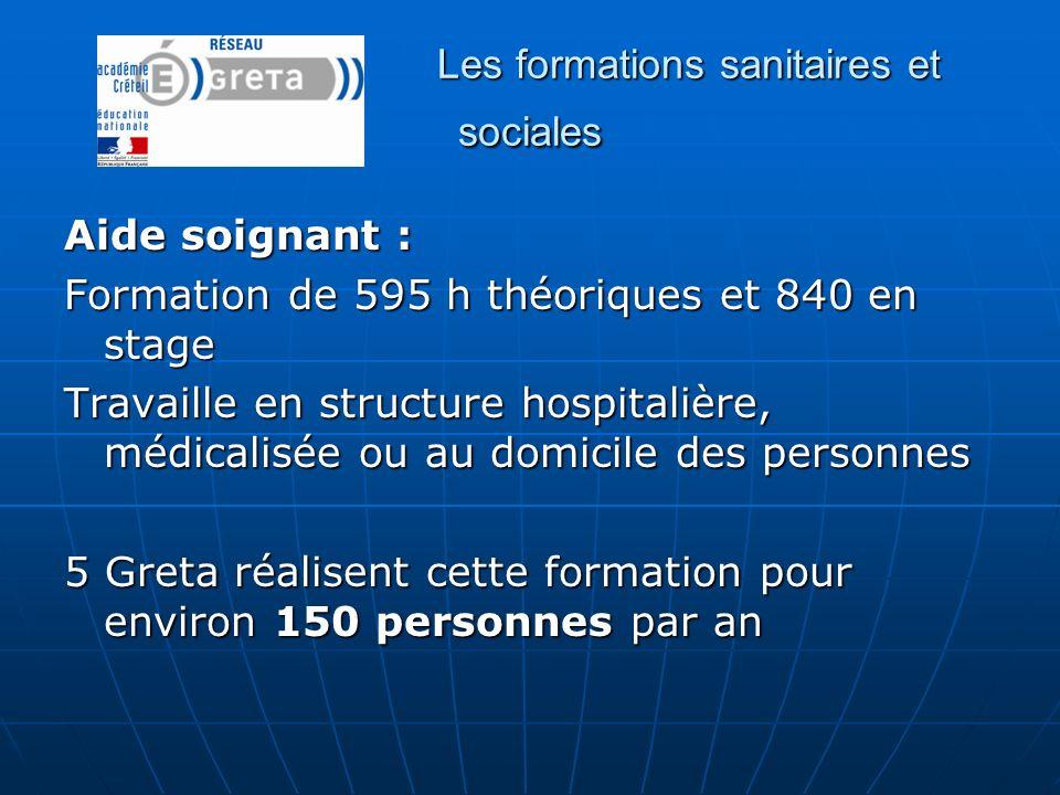 Les formations sanitaires et sociales