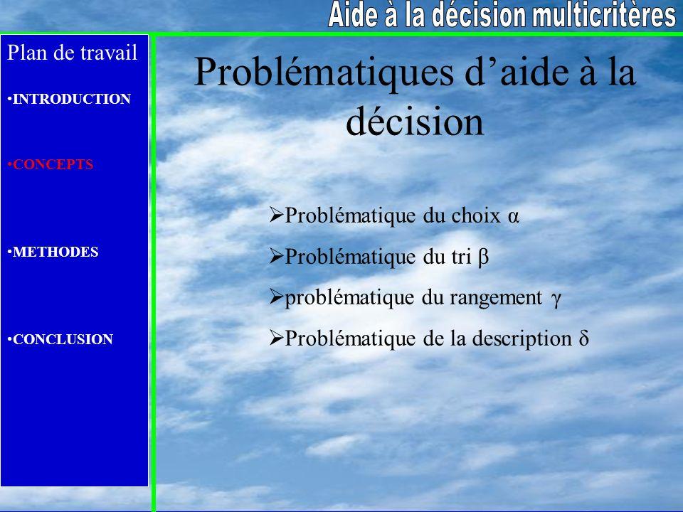 Problématiques d'aide à la décision