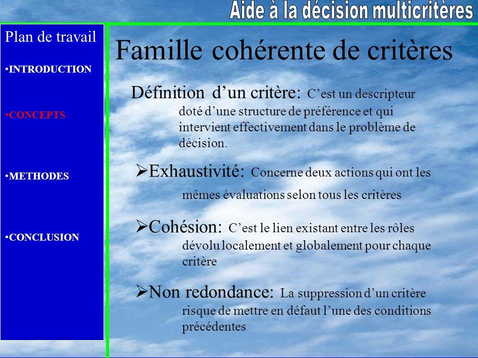 Famille cohérente de critères