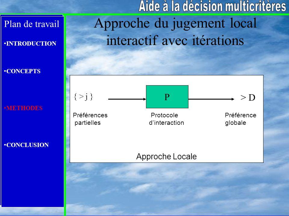 Approche du jugement local interactif avec itérations