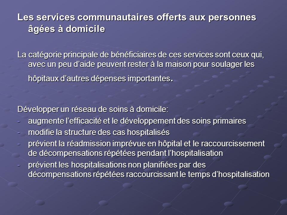 Les services communautaires offerts aux personnes âgées à domicile